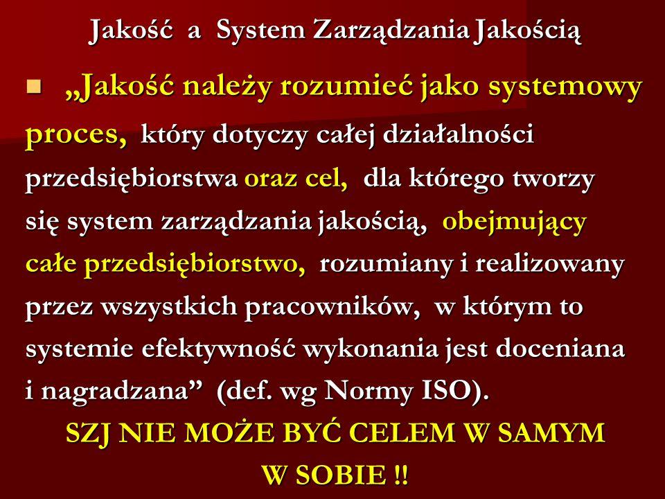 Jakość a System Zarządzania Jakością