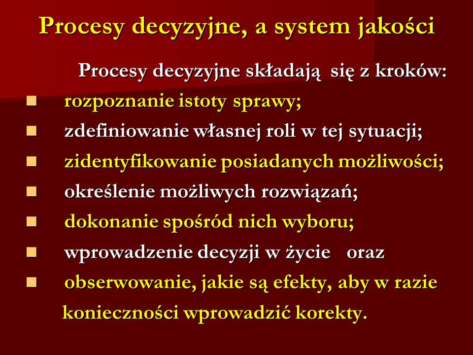 Procesy decyzyjne, a system jakości