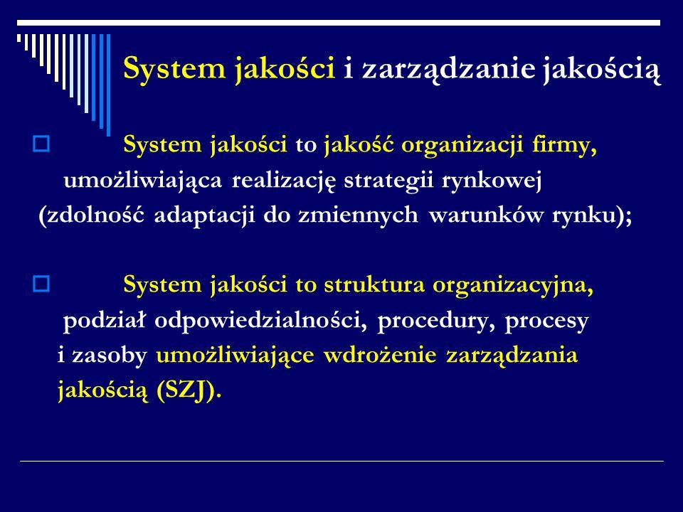 System jakości i zarządzanie jakością