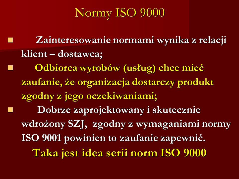 Taka jest idea serii norm ISO 9000