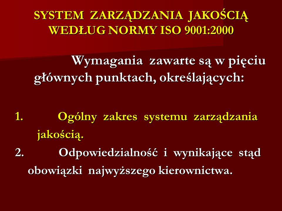 SYSTEM ZARZĄDZANIA JAKOŚCIĄ WEDŁUG NORMY ISO 9001:2000
