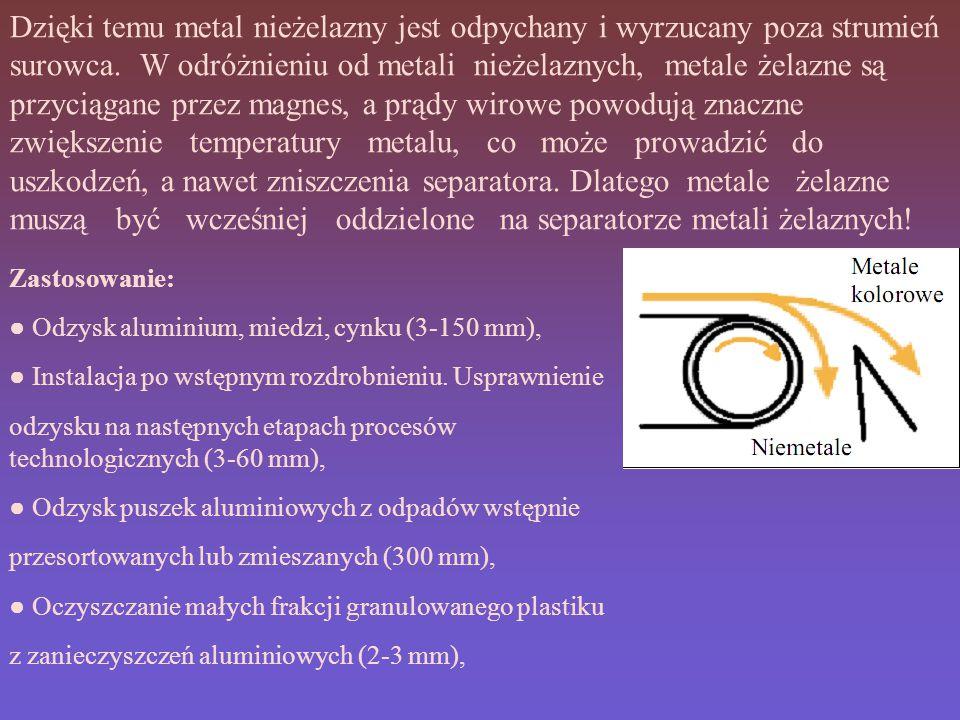 Dzięki temu metal nieżelazny jest odpychany i wyrzucany poza strumień surowca. W odróżnieniu od metali nieżelaznych, metale żelazne są przyciągane przez magnes, a prądy wirowe powodują znaczne zwiększenie temperatury metalu, co może prowadzić do uszkodzeń, a nawet zniszczenia separatora. Dlatego metale żelazne muszą być wcześniej oddzielone na separatorze metali żelaznych!