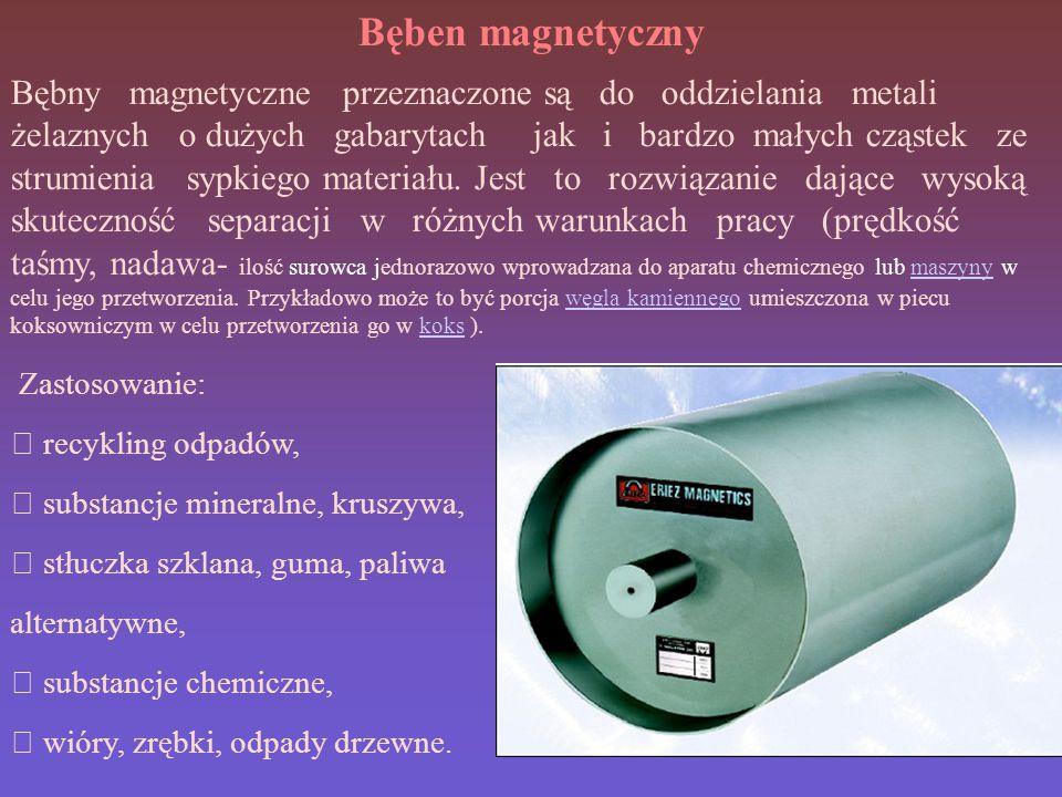 Bęben magnetyczny