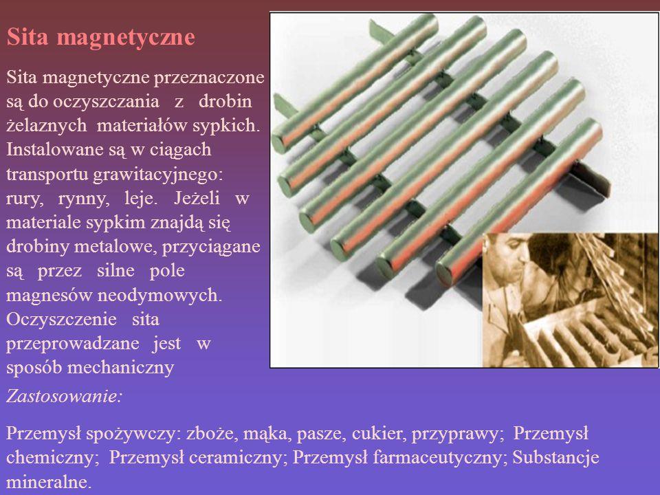 Sita magnetyczne