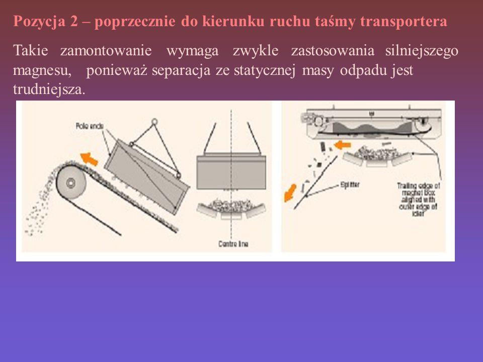 Pozycja 2 – poprzecznie do kierunku ruchu taśmy transportera