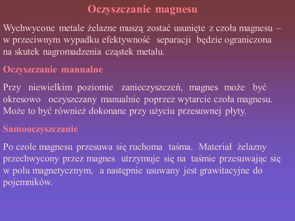 Oczyszczanie magnesu