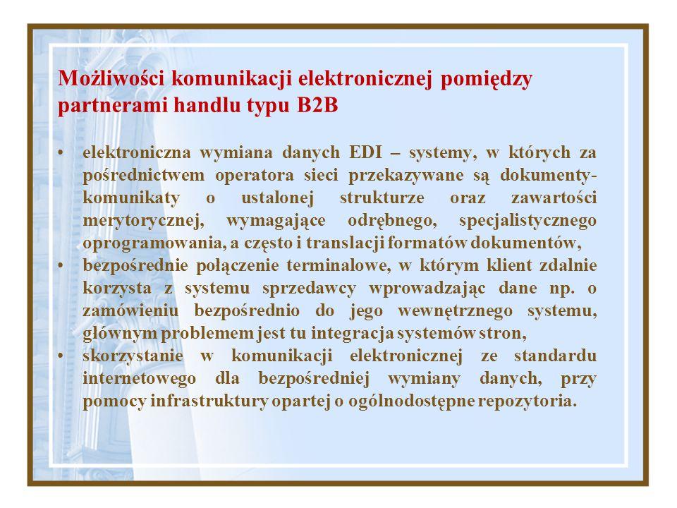 Możliwości komunikacji elektronicznej pomiędzy partnerami handlu typu B2B