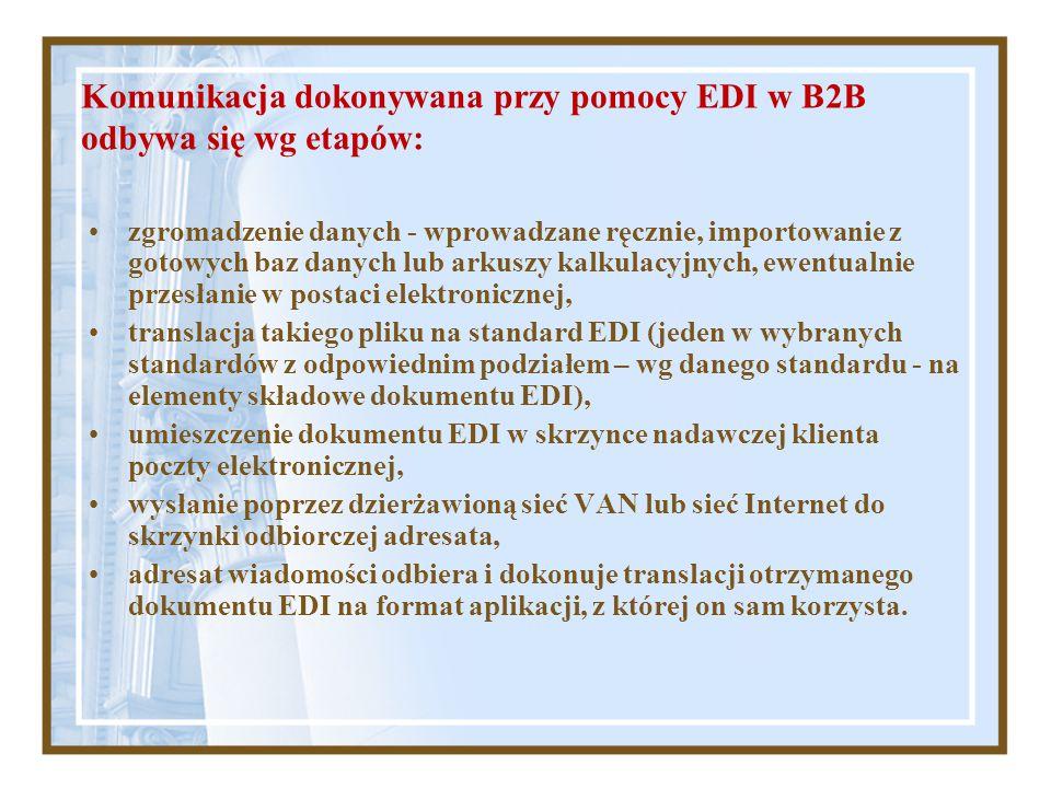Komunikacja dokonywana przy pomocy EDI w B2B odbywa się wg etapów: