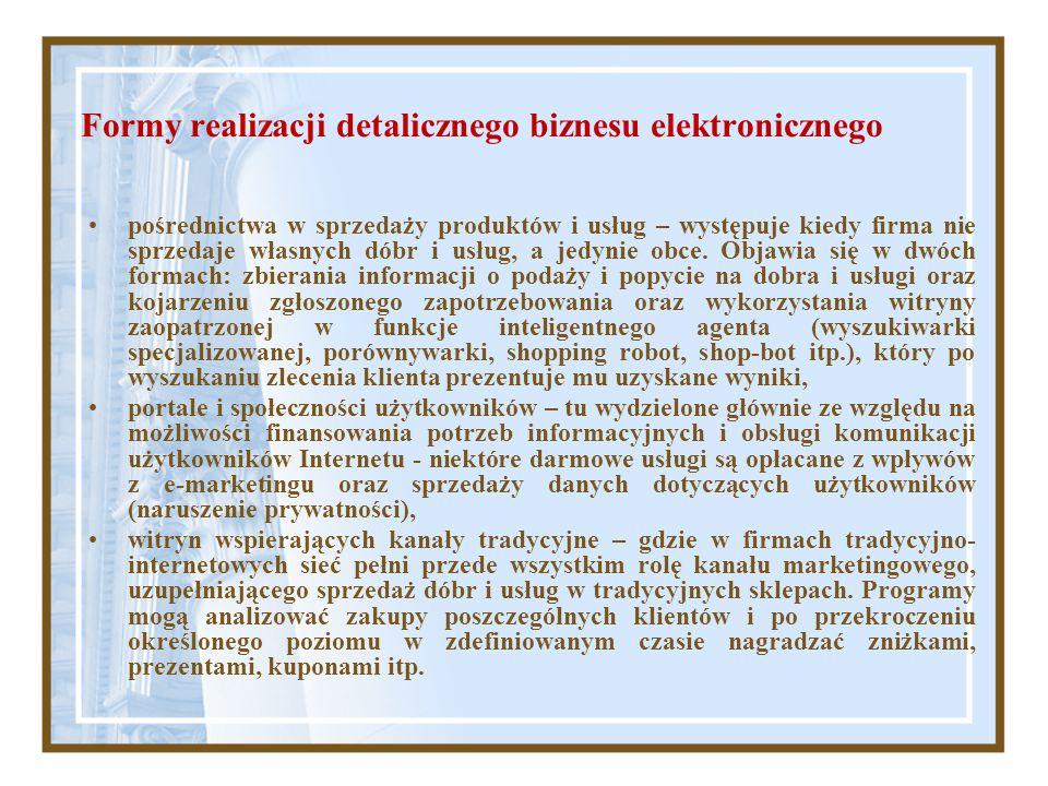 Formy realizacji detalicznego biznesu elektronicznego