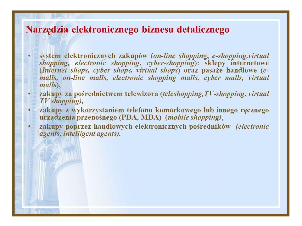 Narzędzia elektronicznego biznesu detalicznego
