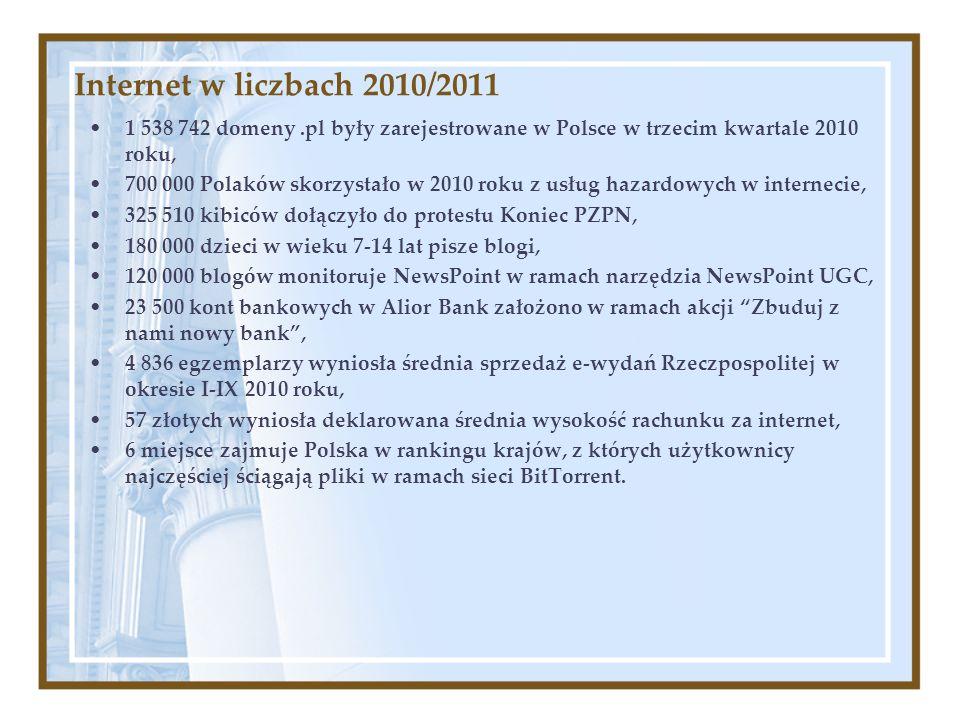 Internet w liczbach 2010/2011 1 538 742 domeny .pl były zarejestrowane w Polsce w trzecim kwartale 2010 roku,