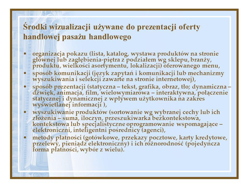Środki wizualizacji używane do prezentacji oferty handlowej pasażu handlowego