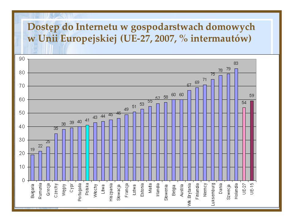 Dostęp do Internetu w gospodarstwach domowych w Unii Europejskiej (UE-27, 2007, % intermautów)