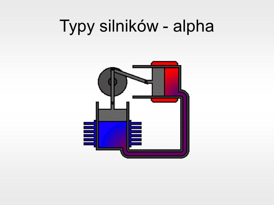 Typy silników - alpha