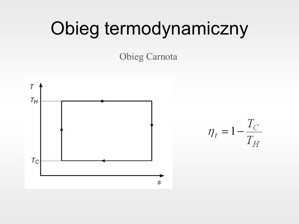Obieg termodynamiczny