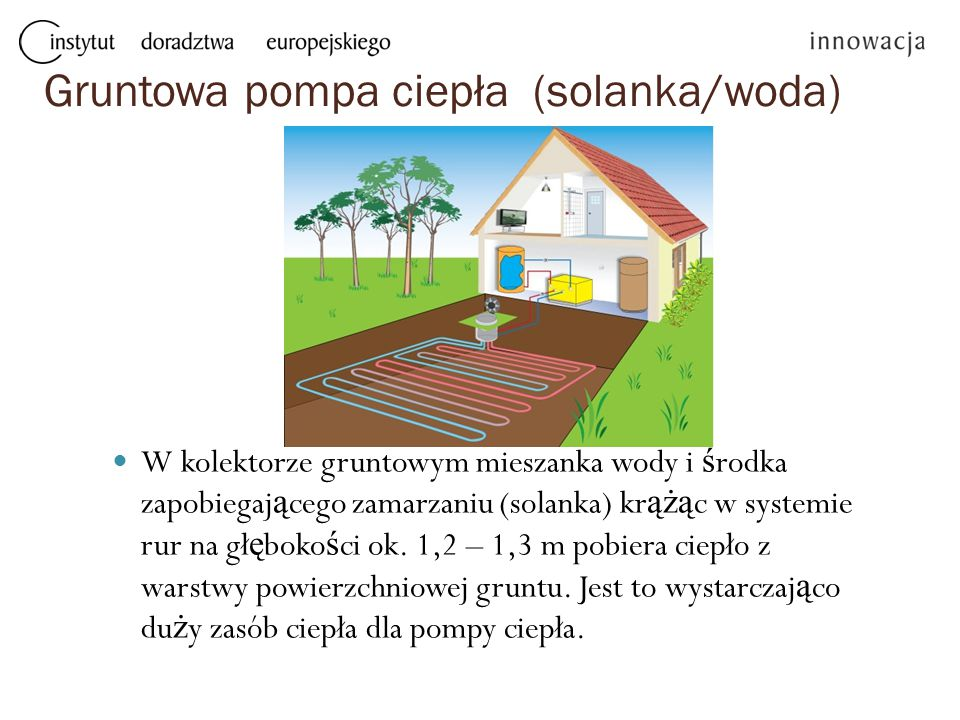 Gruntowa pompa ciepła (solanka/woda)