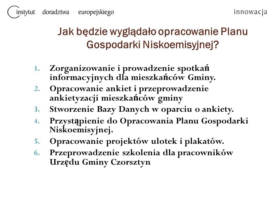 Jak będzie wyglądało opracowanie Planu Gospodarki Niskoemisyjnej