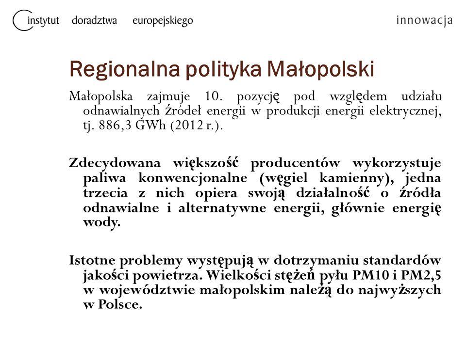 Regionalna polityka Małopolski