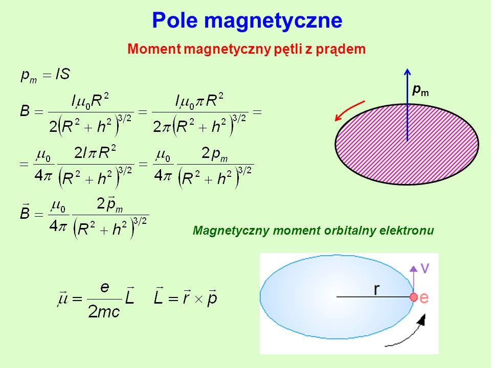 Pole magnetyczne Moment magnetyczny pętli z prądem pm