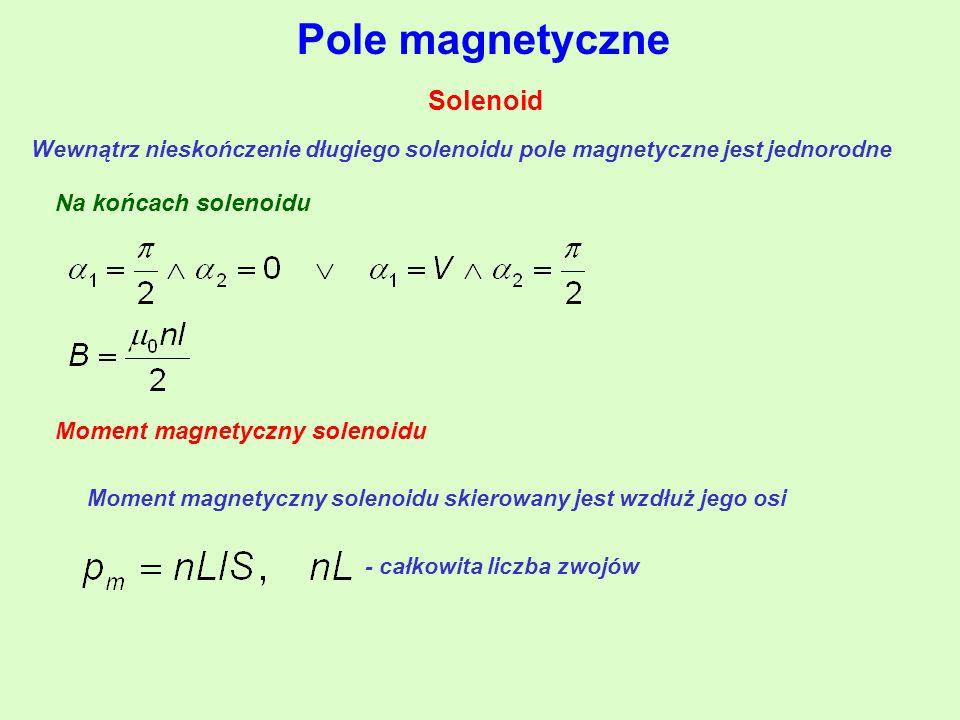 Pole magnetyczne Solenoid Na końcach solenoidu