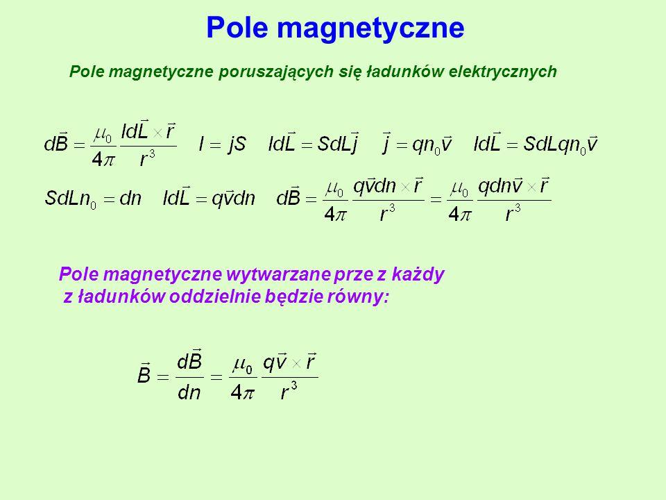 Pole magnetyczne Pole magnetyczne wytwarzane prze z każdy