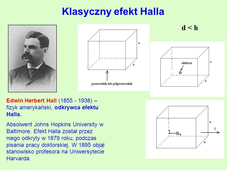 Klasyczny efekt Halla d < h