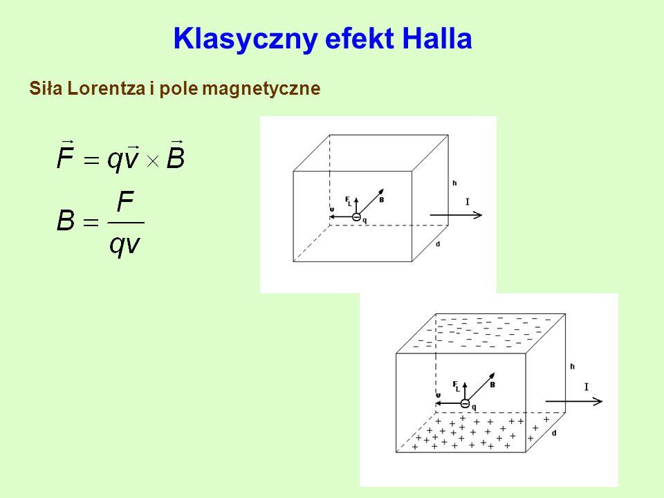 Klasyczny efekt Halla Siła Lorentza i pole magnetyczne