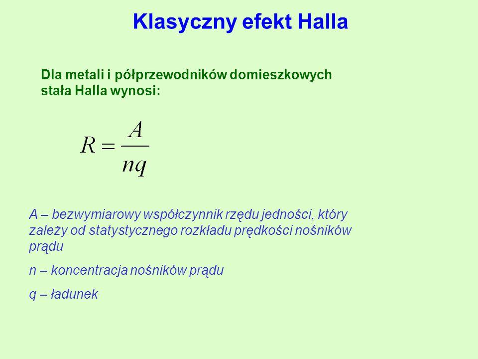 Klasyczny efekt Halla Dla metali i półprzewodników domieszkowych