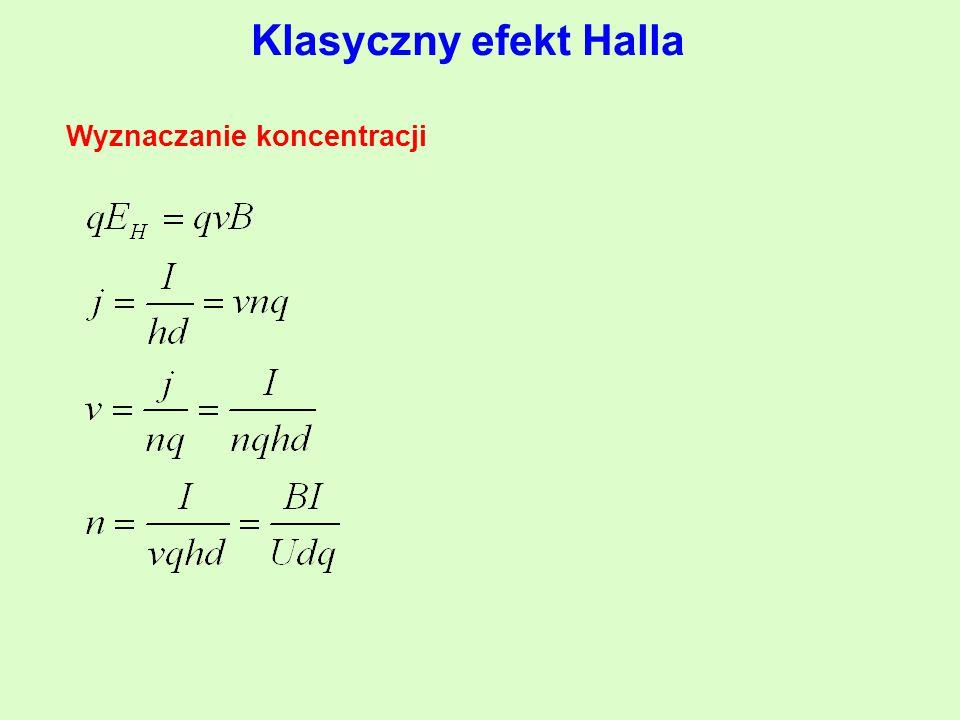 Klasyczny efekt Halla Wyznaczanie koncentracji