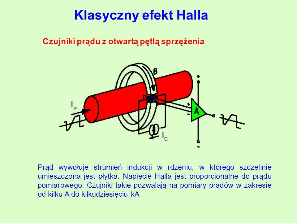 Klasyczny efekt Halla Czujniki prądu z otwartą pętlą sprzężenia
