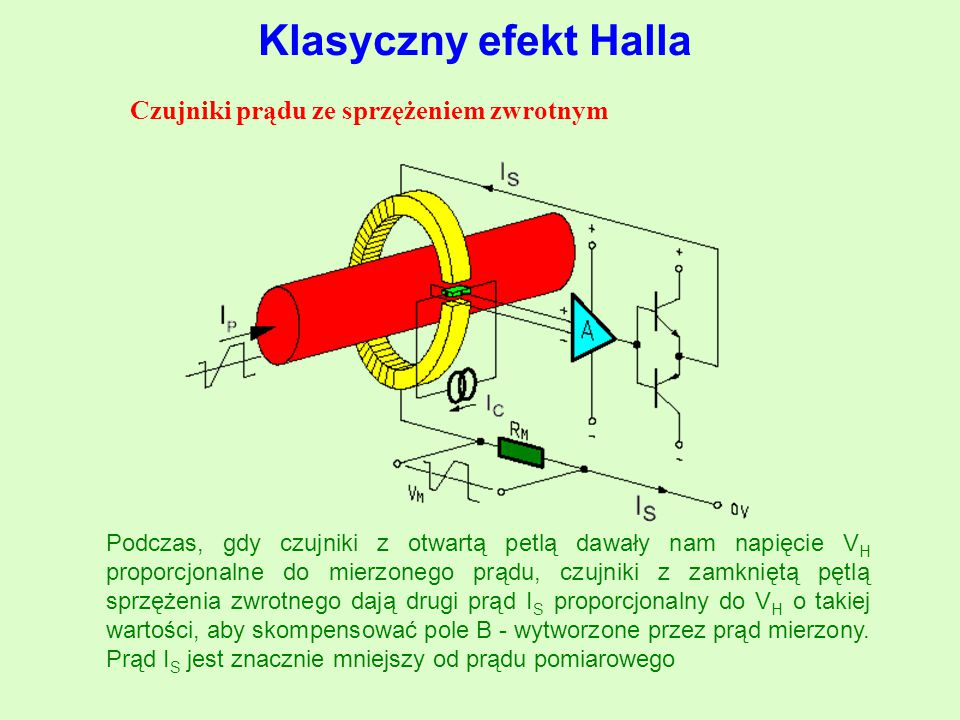 Klasyczny efekt Halla Czujniki prądu ze sprzężeniem zwrotnym