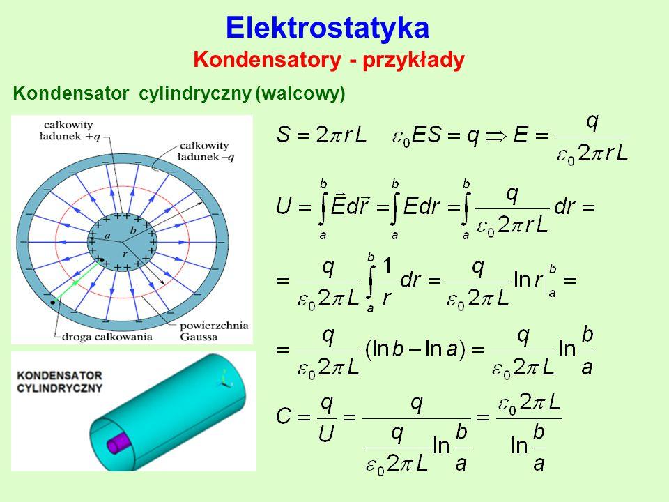 Kondensatory - przykłady Kondensator cylindryczny (walcowy)