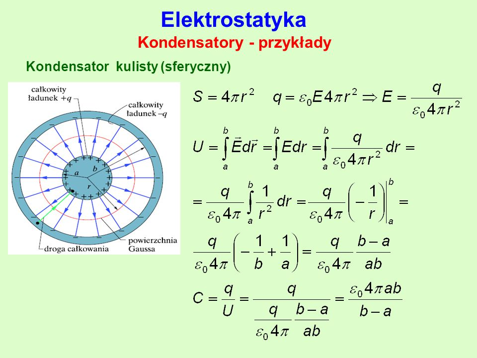 Kondensatory - przykłady Kondensator kulisty (sferyczny)