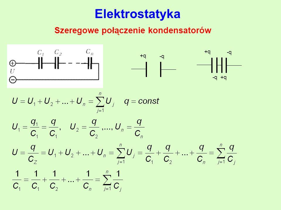 Elektrostatyka Szeregowe połączenie kondensatorów +q -q +q -q