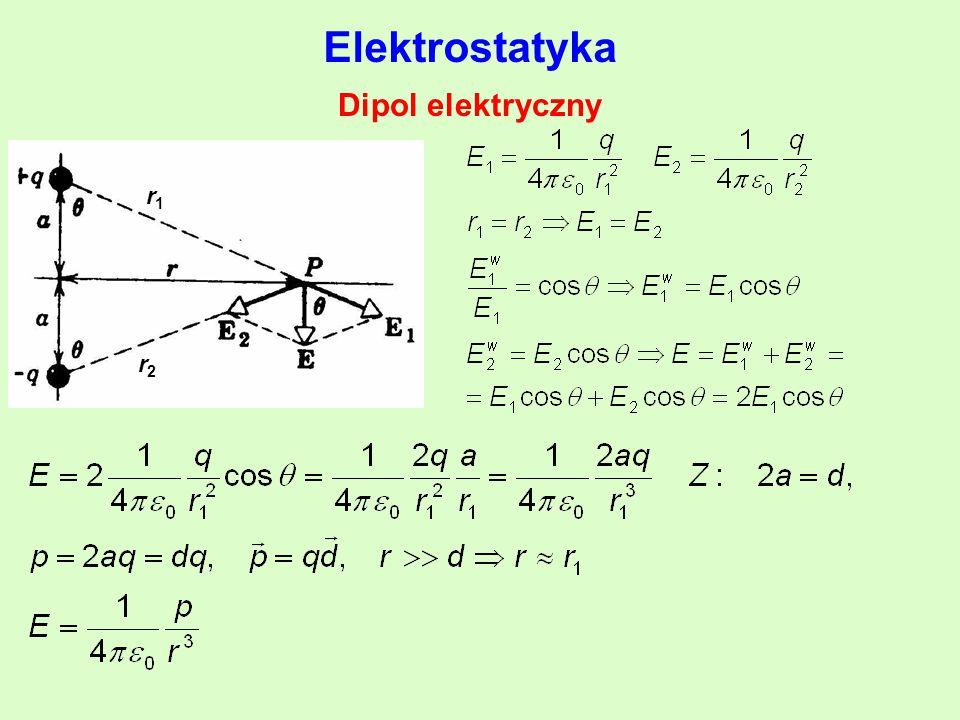 Elektrostatyka Dipol elektryczny r1 r2
