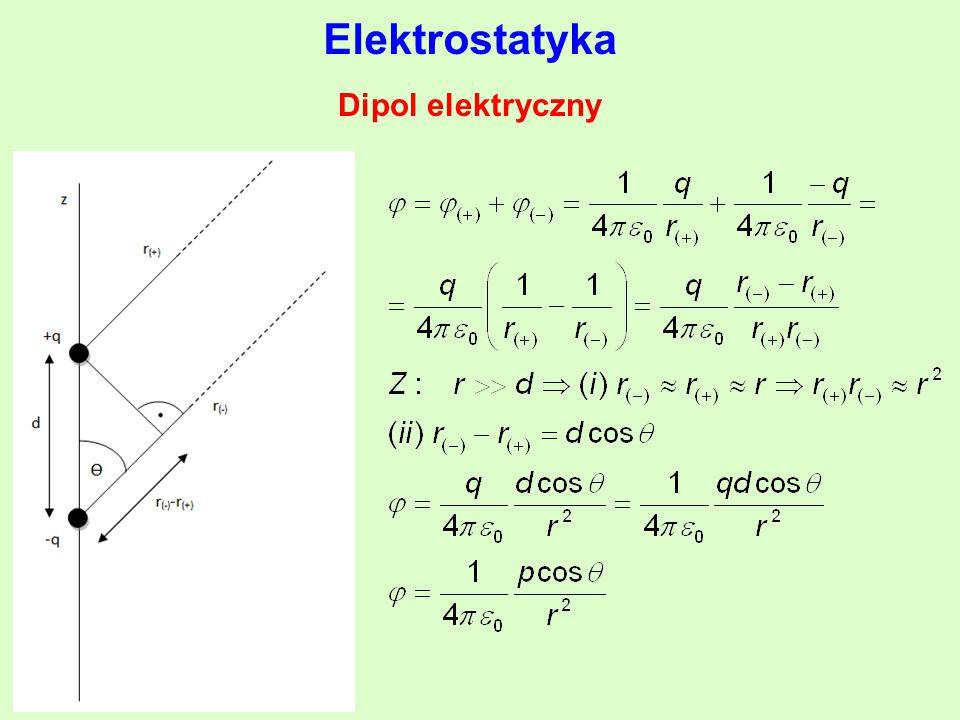 Elektrostatyka Dipol elektryczny