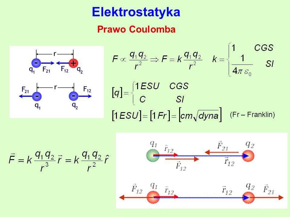 Elektrostatyka Prawo Coulomba (Fr – Franklin)
