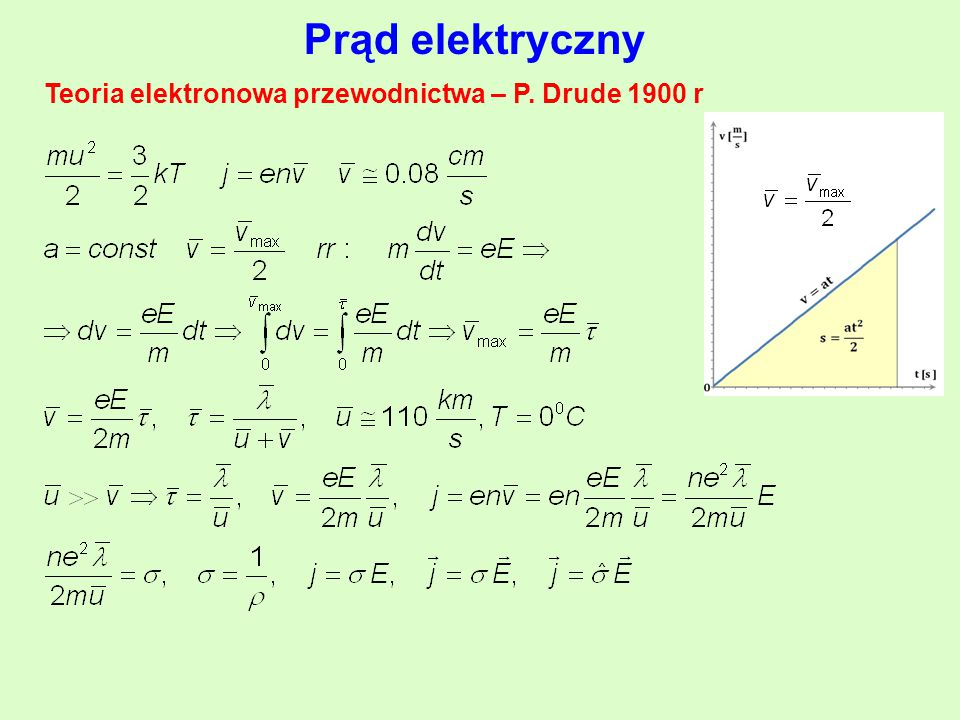 Teoria elektronowa przewodnictwa – P. Drude 1900 r