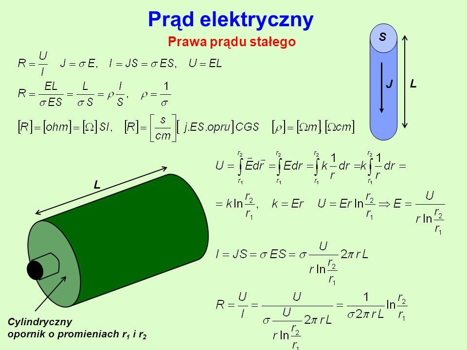 Prąd elektryczny Prawa prądu stałego S J L L Cylindryczny