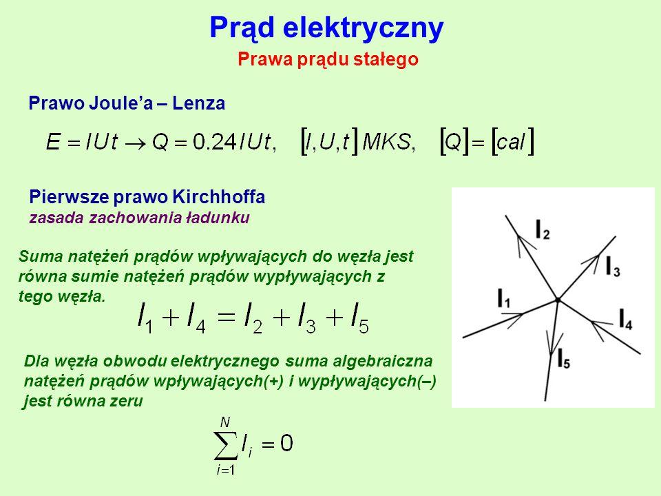 Prąd elektryczny Prawa prądu stałego Prawo Joule'a – Lenza