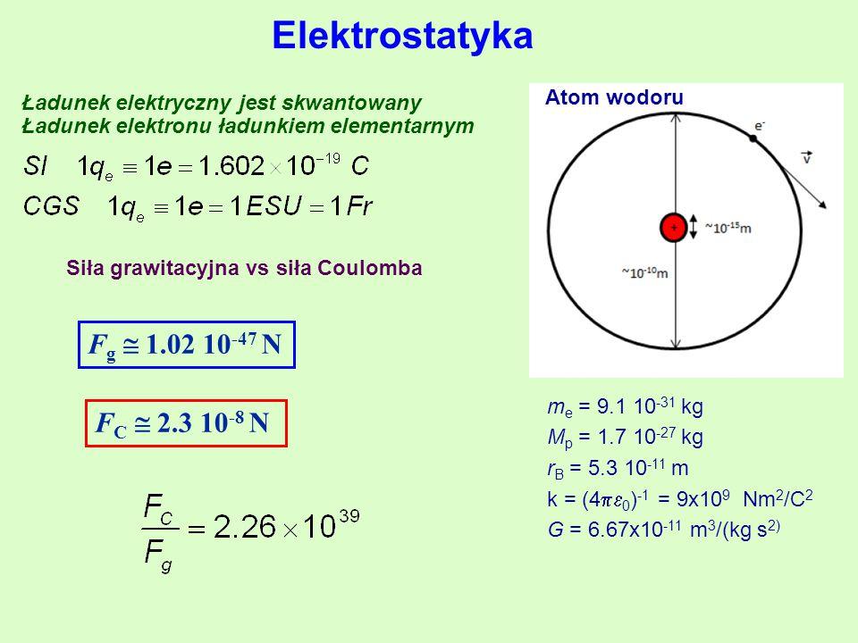 Siła grawitacyjna vs siła Coulomba