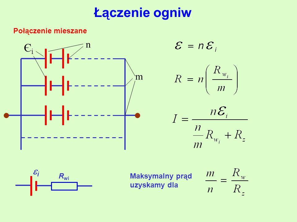 Łączenie ogniw Єi n m i Połączenie mieszane Rwi Maksymalny prąd