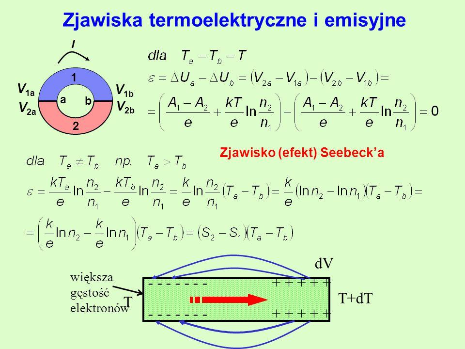 Zjawisko (efekt) Seebeck'a