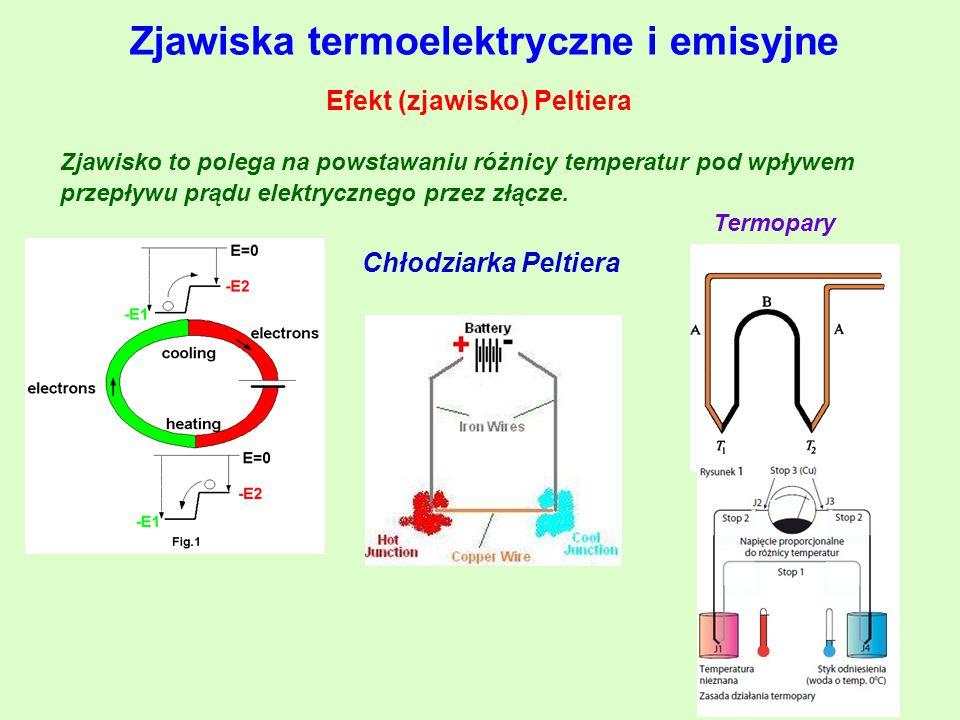 Zjawiska termoelektryczne i emisyjne