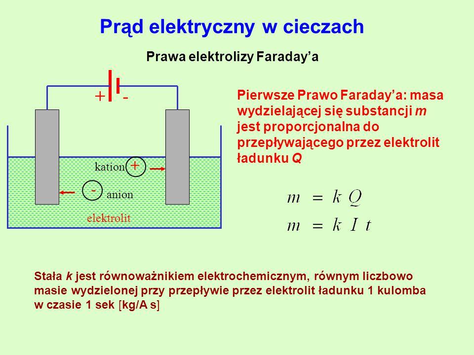 Prąd elektryczny w cieczach Prawa elektrolizy Faraday'a