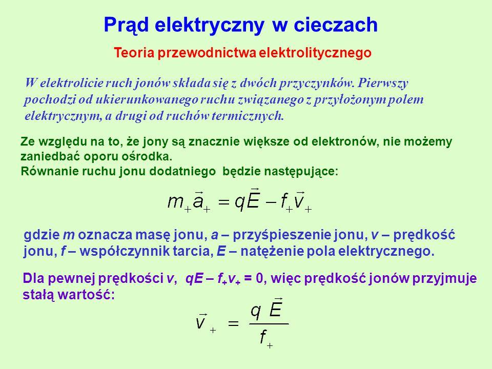 Prąd elektryczny w cieczach Teoria przewodnictwa elektrolitycznego
