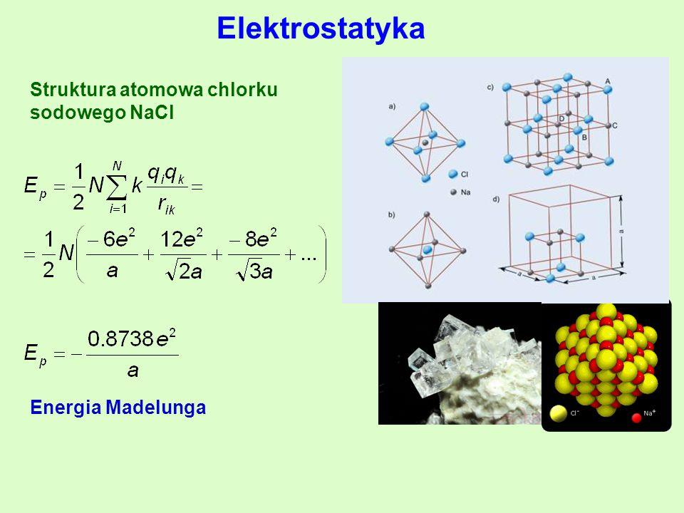 Elektrostatyka Struktura atomowa chlorku sodowego NaCl