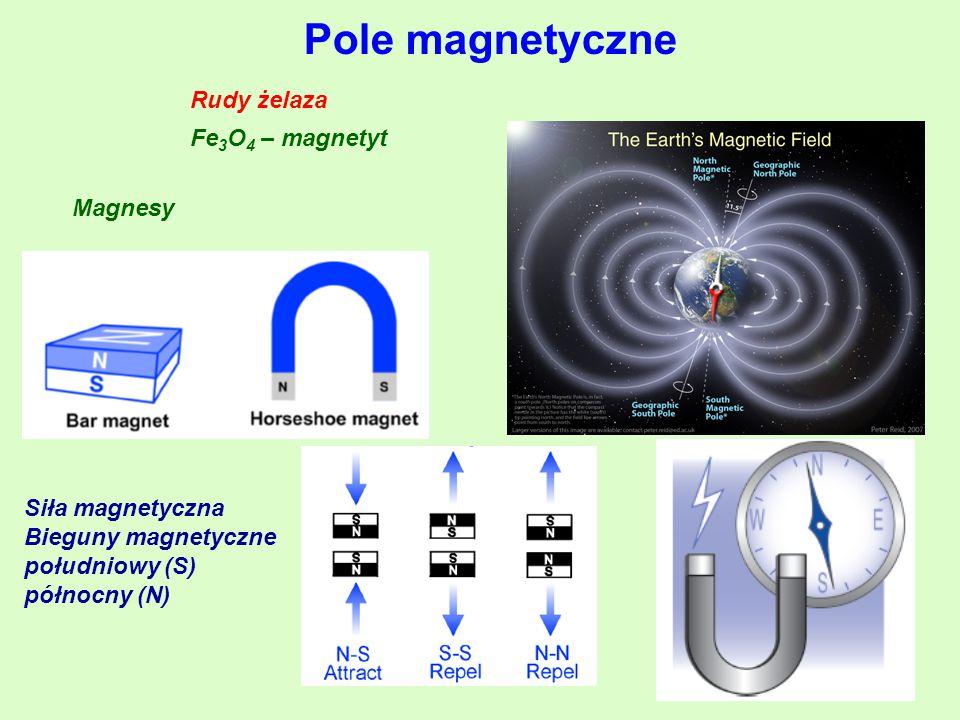 Pole magnetyczne Rudy żelaza Fe3O4 – magnetyt Magnesy Siła magnetyczna