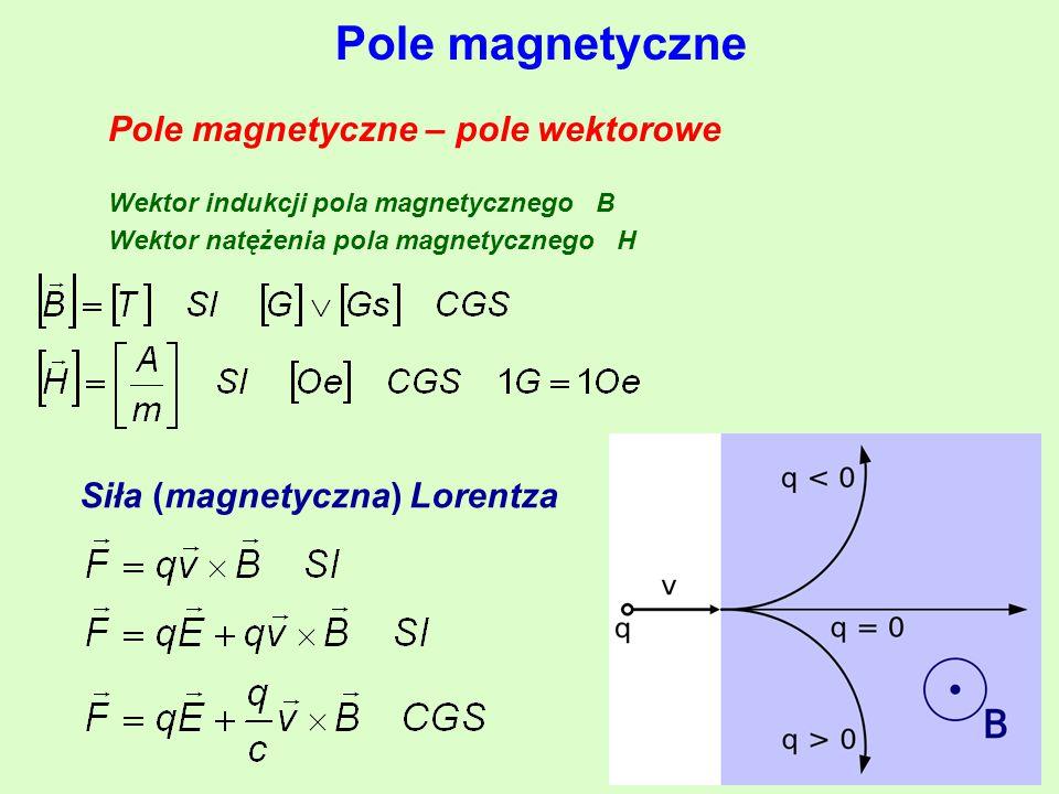 Siła (magnetyczna) Lorentza