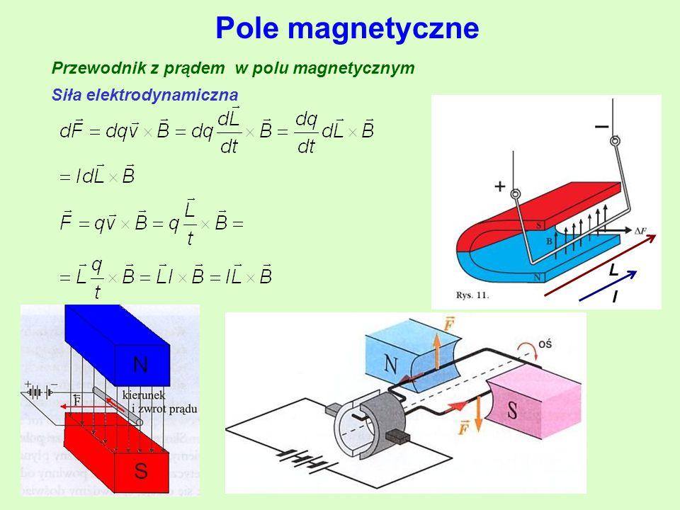 Pole magnetyczne Przewodnik z prądem w polu magnetycznym